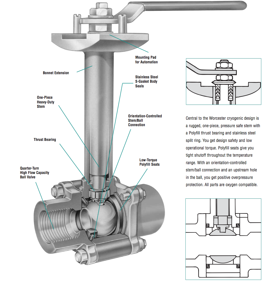 Worcester Series C44 3 Piece Extended Stem Cryogenic